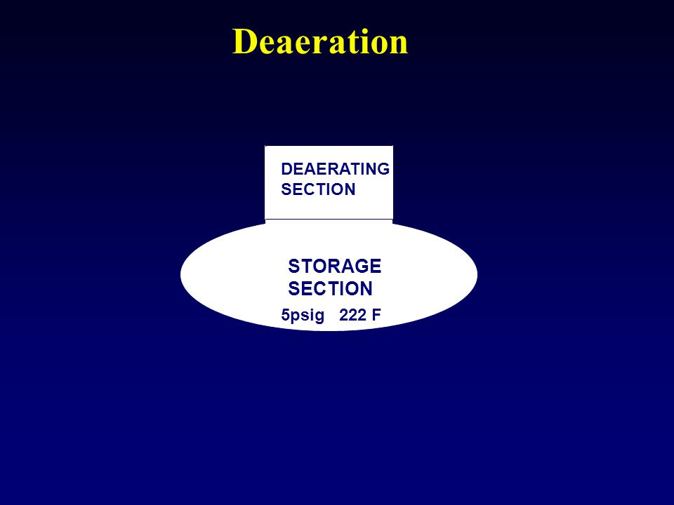 Deaeration STORAGE SECTION 5psig 222 F DEAERATING SECTION