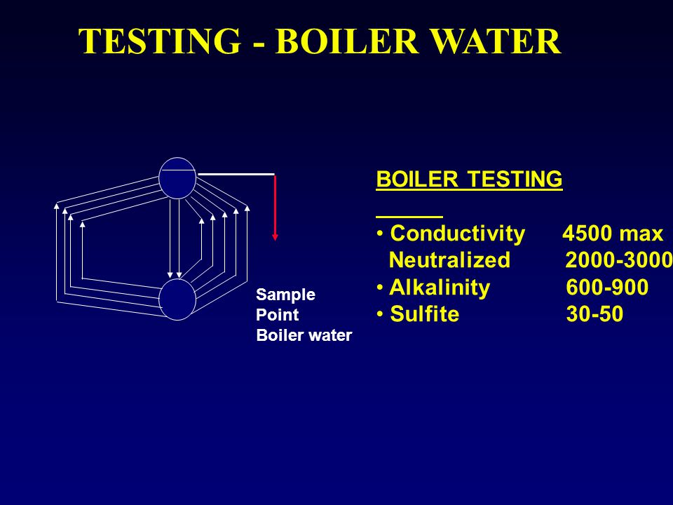 TESTING - BOILER WATER Sample Point Boiler water BOILER TESTING Conductivity 4500 max Neutralized 2000-3000 Alkalinity 600-900 Sulfite 30-50