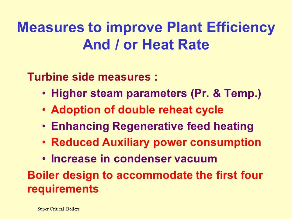 Super Critical Boilers