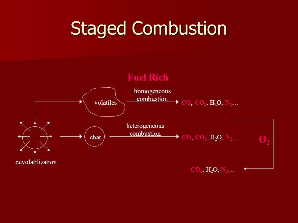 Staged Combustion devolatilization volatiles char homogeneous combustion heterogeneous combustion CO, CO 2, H 2 O, N 2 … Fuel Rich CO, CO 2, H 2 O, N 2 … CO 2, H 2 O, N 2 … O2O2