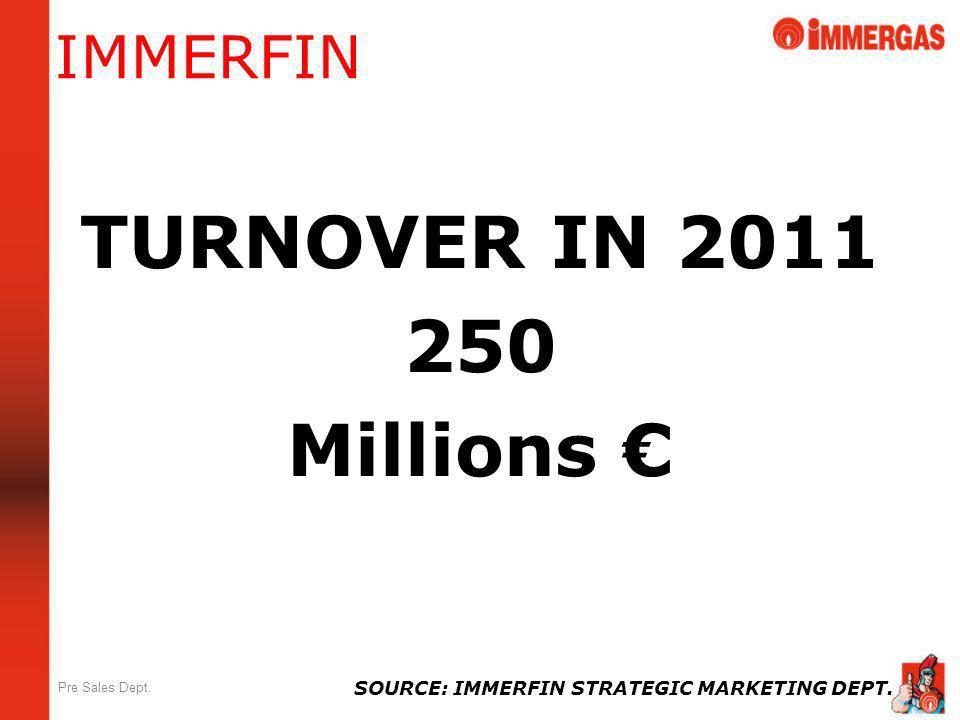 Pre Sales Dept. IMMERFIN TURNOVER IN 2011 250 Millions SOURCE: IMMERFIN STRATEGIC MARKETING DEPT.