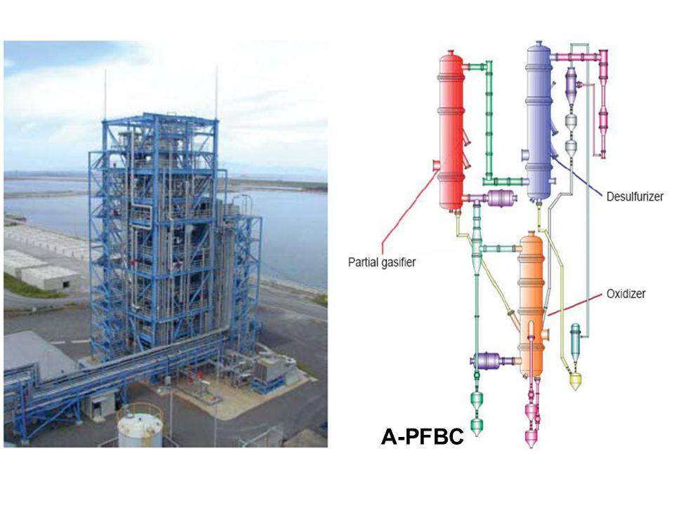 A-PFBC