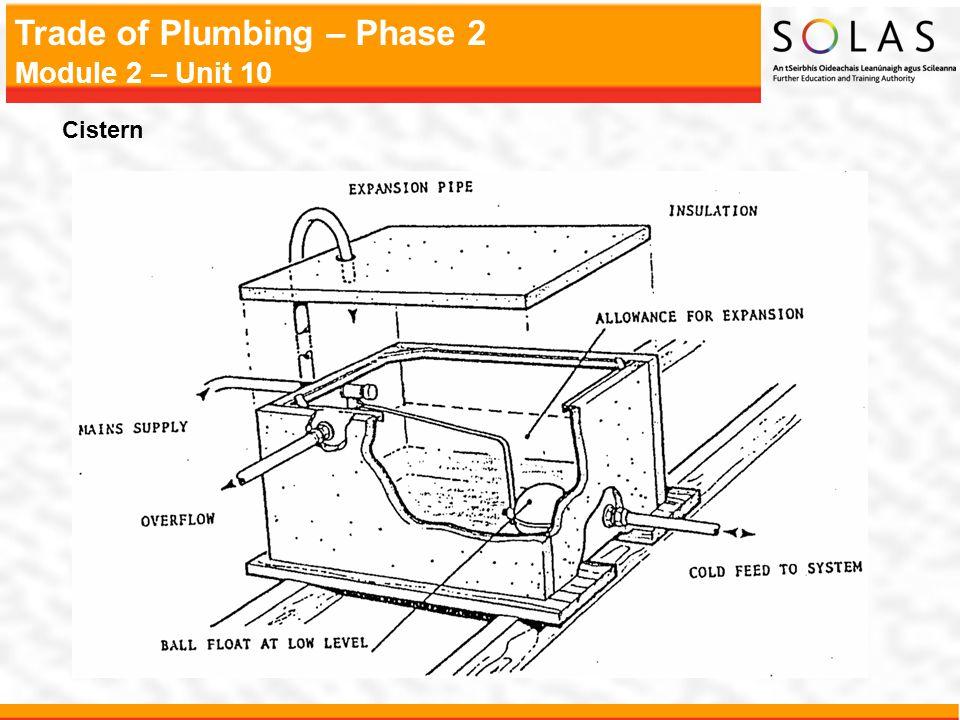 Trade of Plumbing – Phase 2 Module 2 – Unit 10 Cistern