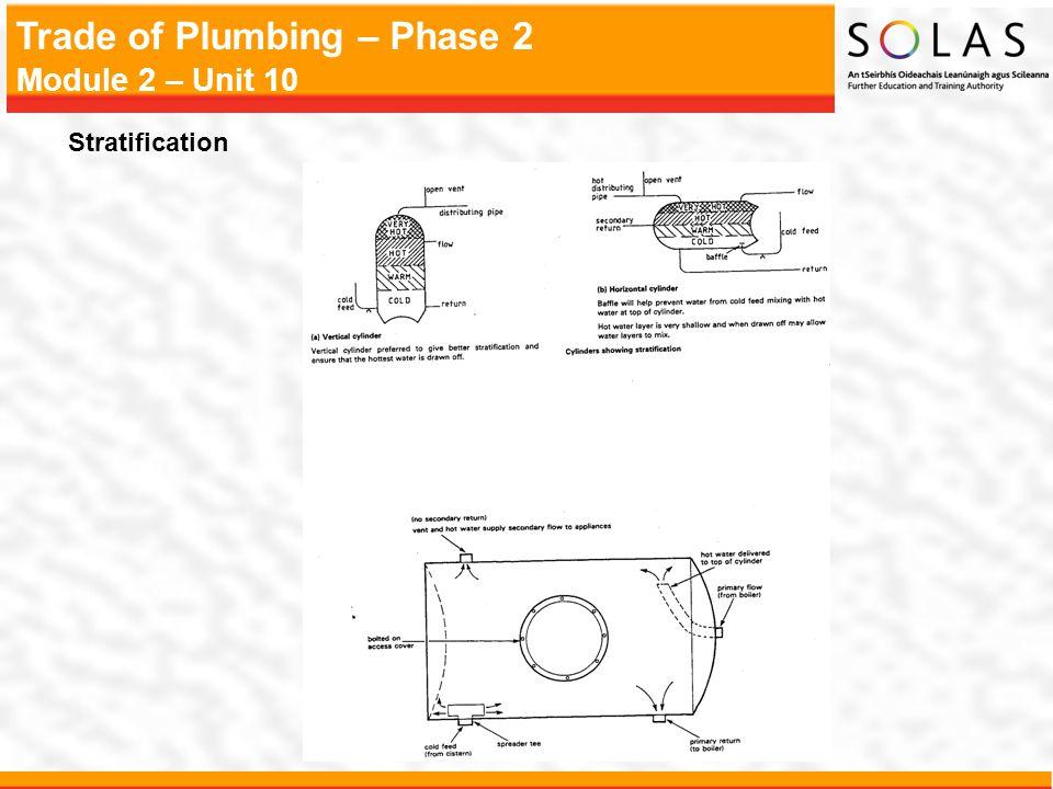 Trade of Plumbing – Phase 2 Module 2 – Unit 10 Stratification