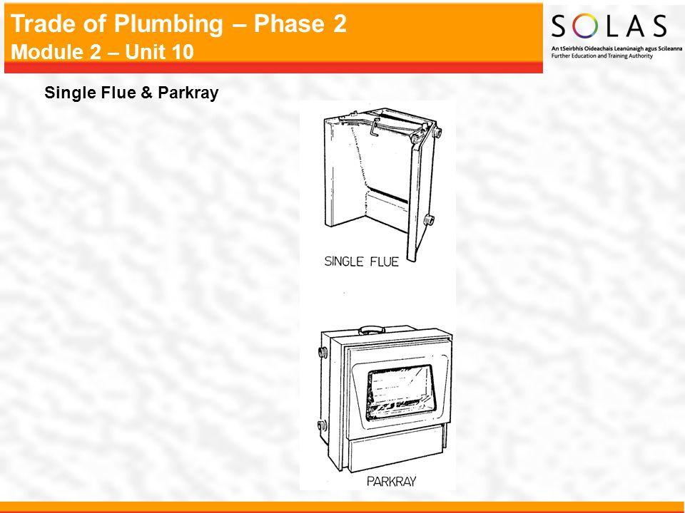 Trade of Plumbing – Phase 2 Module 2 – Unit 10 Single Flue & Parkray