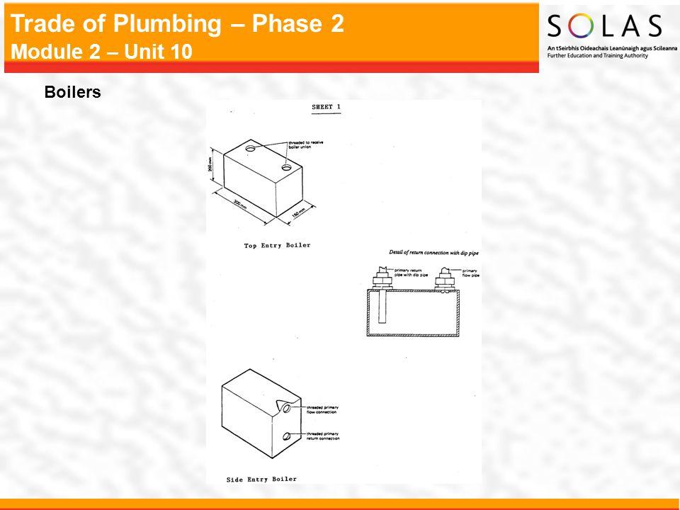 Trade of Plumbing – Phase 2 Module 2 – Unit 10 Boilers