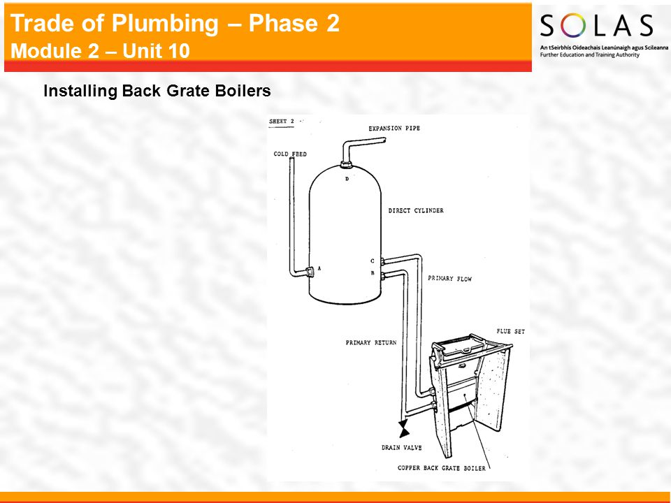 Trade of Plumbing – Phase 2 Module 2 – Unit 10 Direct Cylinder System