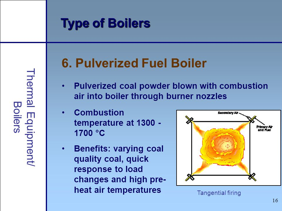 16 Type of Boilers Tangential firing 6. Pulverized Fuel Boiler Pulverized coal powder blown with combustion air into boiler through burner nozzles Com