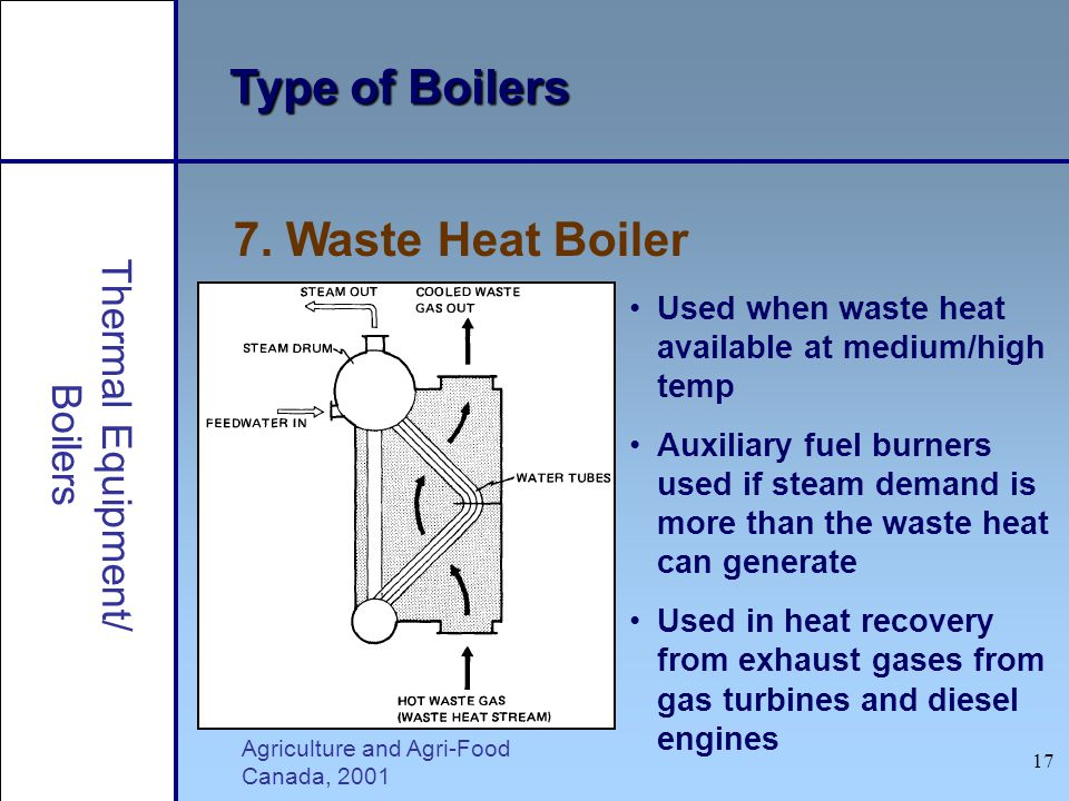 17 Type of Boilers Agriculture and Agri-Food Canada, 2001 7. Waste Heat Boiler Used when waste heat available at medium/high temp Auxiliary fuel burne