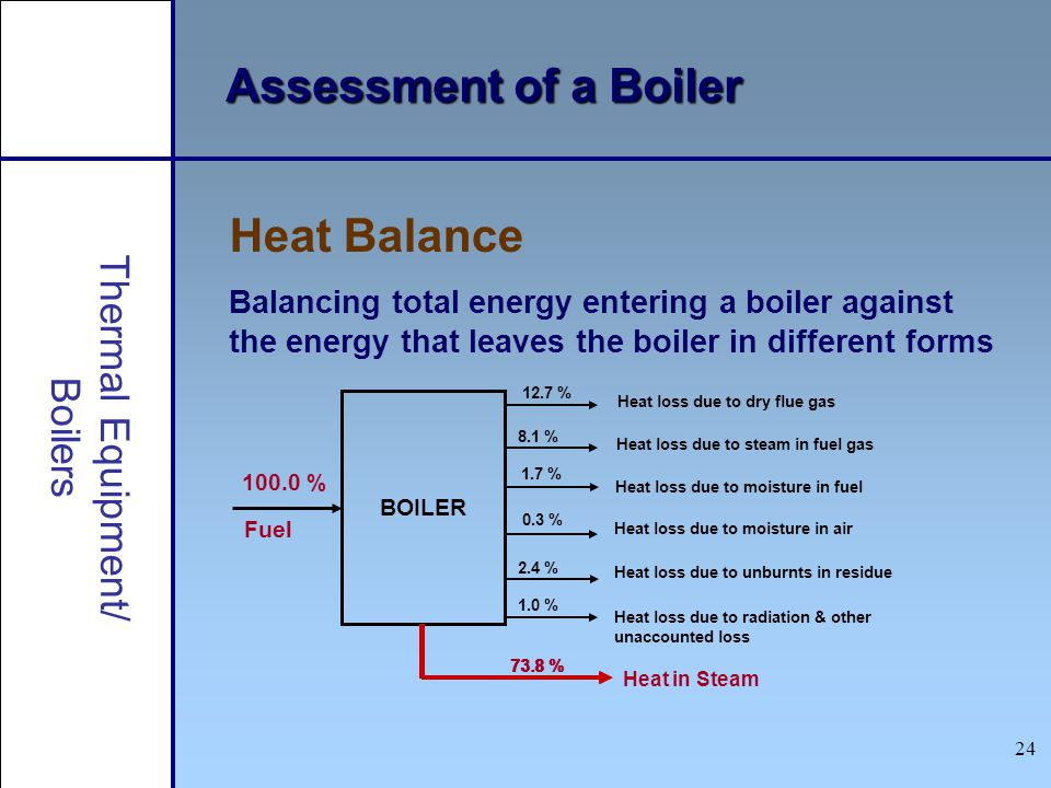 24 Assessment of a Boiler Heat Balance Balancing total energy entering a boiler against the energy that leaves the boiler in different forms Heat in S