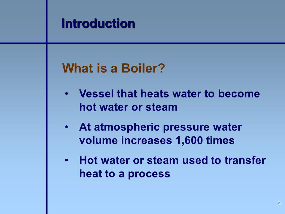 15 Type of Boilers 5.