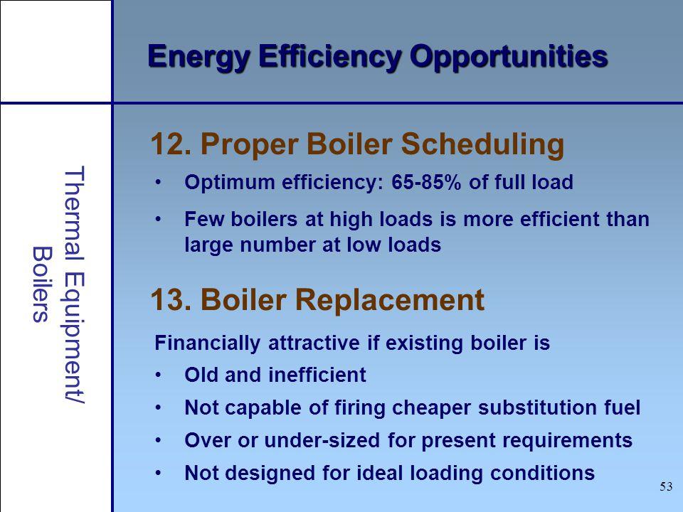 53 Thermal Equipment/ Boilers Energy Efficiency Opportunities 13. Boiler Replacement 12. Proper Boiler Scheduling Optimum efficiency: 65-85% of full l