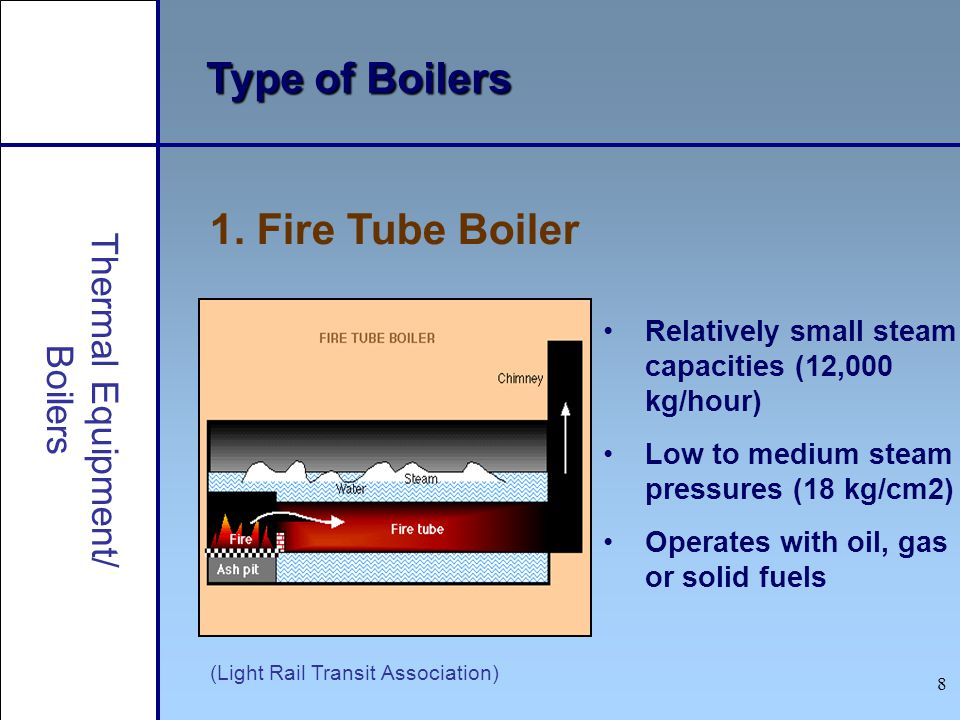 Thermal Equipment/ Boilers Assessment of a Boiler a) Ion-exchange process (softener plant) Water passes through bed of natural zeolite of synthetic resin to remove hardness Base exchange: calcium (Ca) and magnesium (Mg) replaced with sodium (Na) ions Does not reduce TDS, blow down quantity and alkalinity b) Demineralization Complete removal of salts Cations in raw water replaced with hydrogen ions External Water Treatment 39