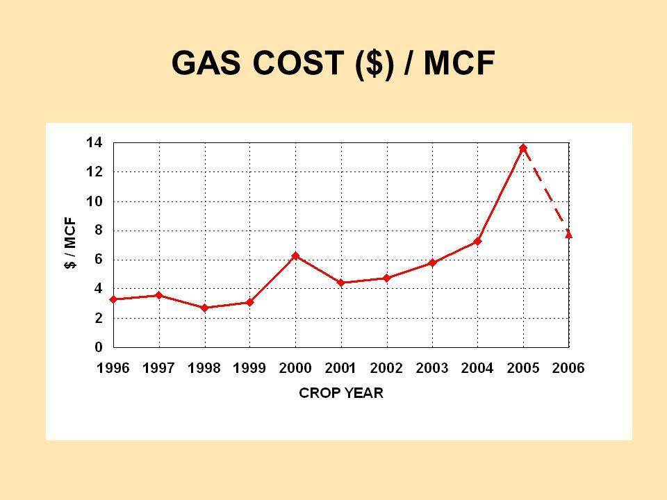 EFFECTIVE BAGASSE MOISTURE VS BOILER EFFICIENCY 2005 & 2006; r=0.58; Effective Moisture = Moisture % Ash-Free Bagasse