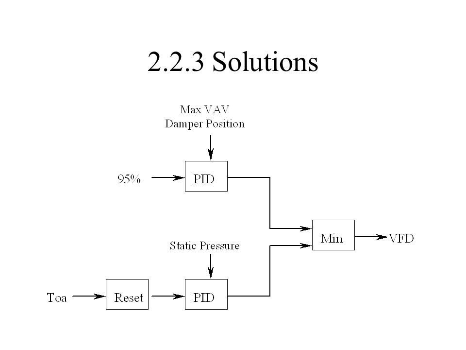 2.2.3 Solutions