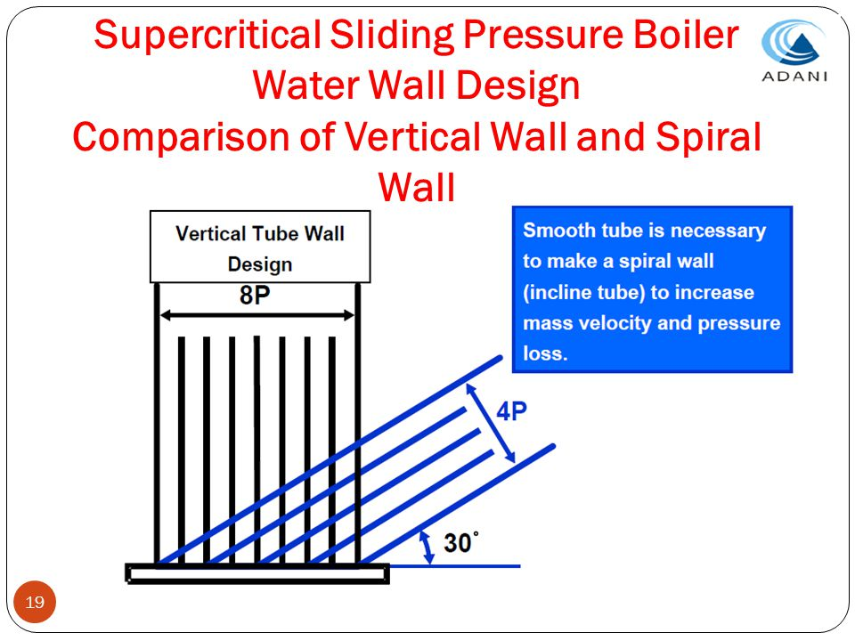 19 Supercritical Sliding Pressure Boiler Water Wall Design Comparison of Vertical Wall and Spiral Wall