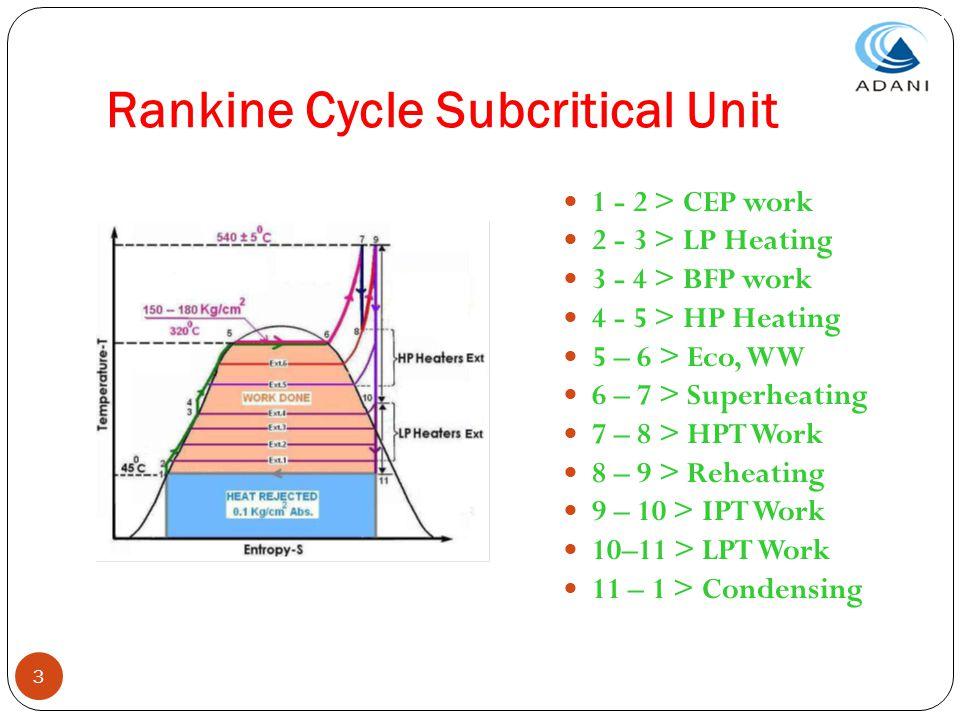 Rankine Cycle Subcritical Unit 3 1 - 2 > CEP work 2 - 3 > LP Heating 3 - 4 > BFP work 4 - 5 > HP Heating 5 – 6 > Eco, WW 6 – 7 > Superheating 7 – 8 >