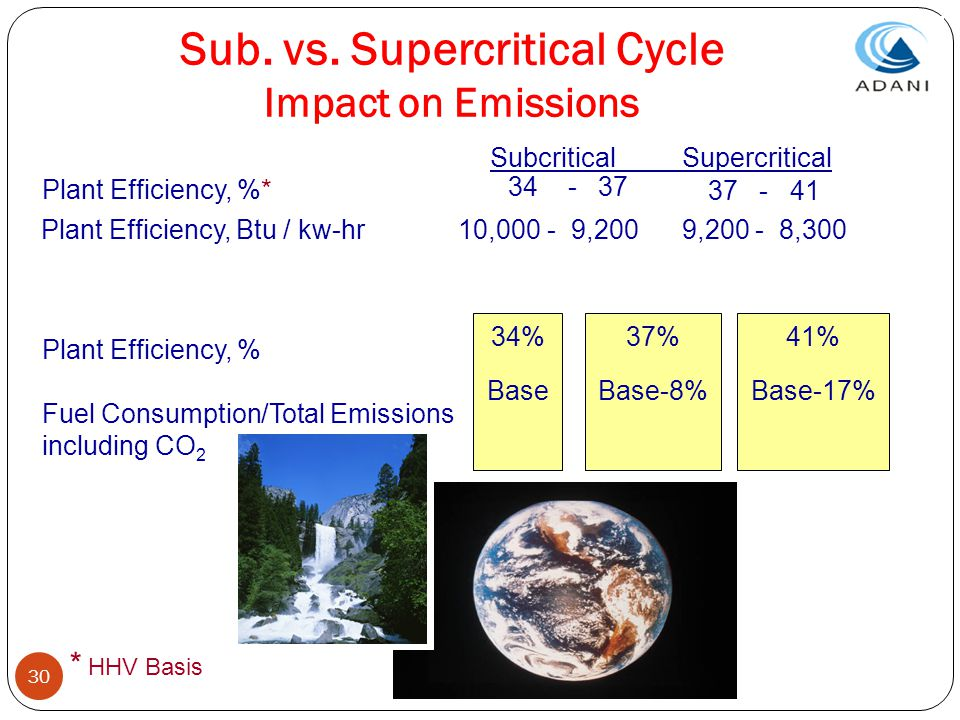 30 Sub. vs. Supercritical Cycle Impact on Emissions Plant Efficiency, %* Plant Efficiency, % Fuel Consumption/Total Emissions including CO 2 Subcritic