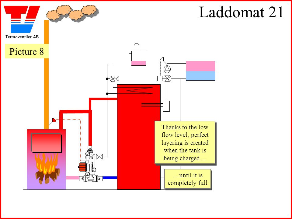 Termoventiler AB Laddomat 21 Thanks to the low flow level, perfect layering is created when the tank is being charged… Thanks to the low flow level, p
