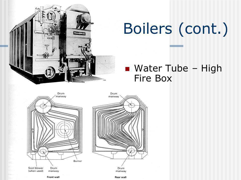 Water Tube – High Fire Box Boilers (cont.)