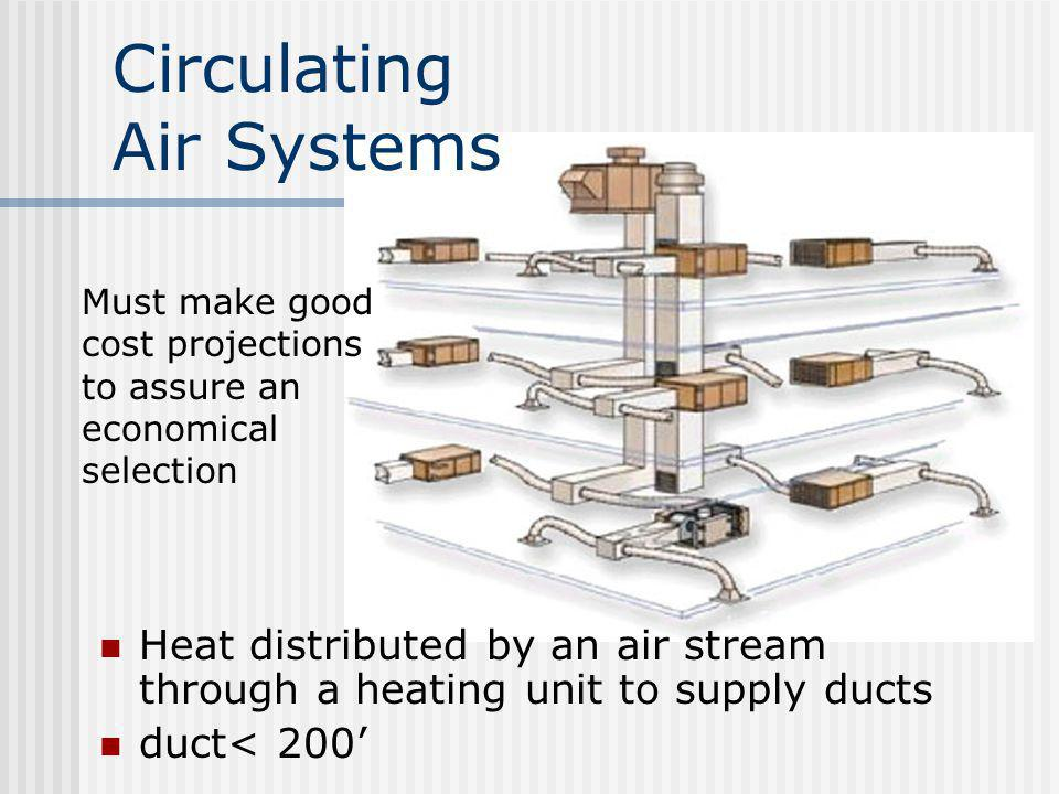 Circulating Air Systems Heat distributed by an air stream through a heating unit to supply ducts duct< 200 Must make good cost projections to assure a