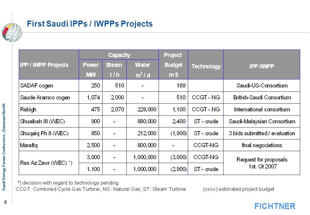 FICHTNER Saudi Energy Forum Conference, Dammam Nov06 5 First Saudi IPPs / IWPPs Projects