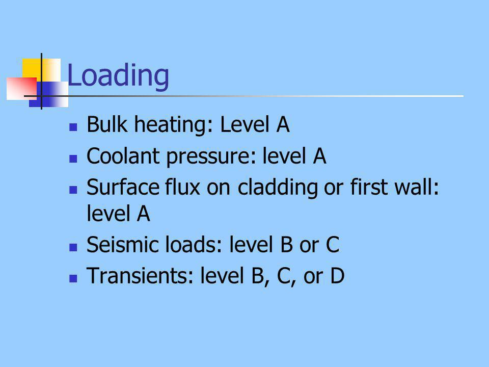Loading Bulk heating: Level A Coolant pressure: level A Surface flux on cladding or first wall: level A Seismic loads: level B or C Transients: level