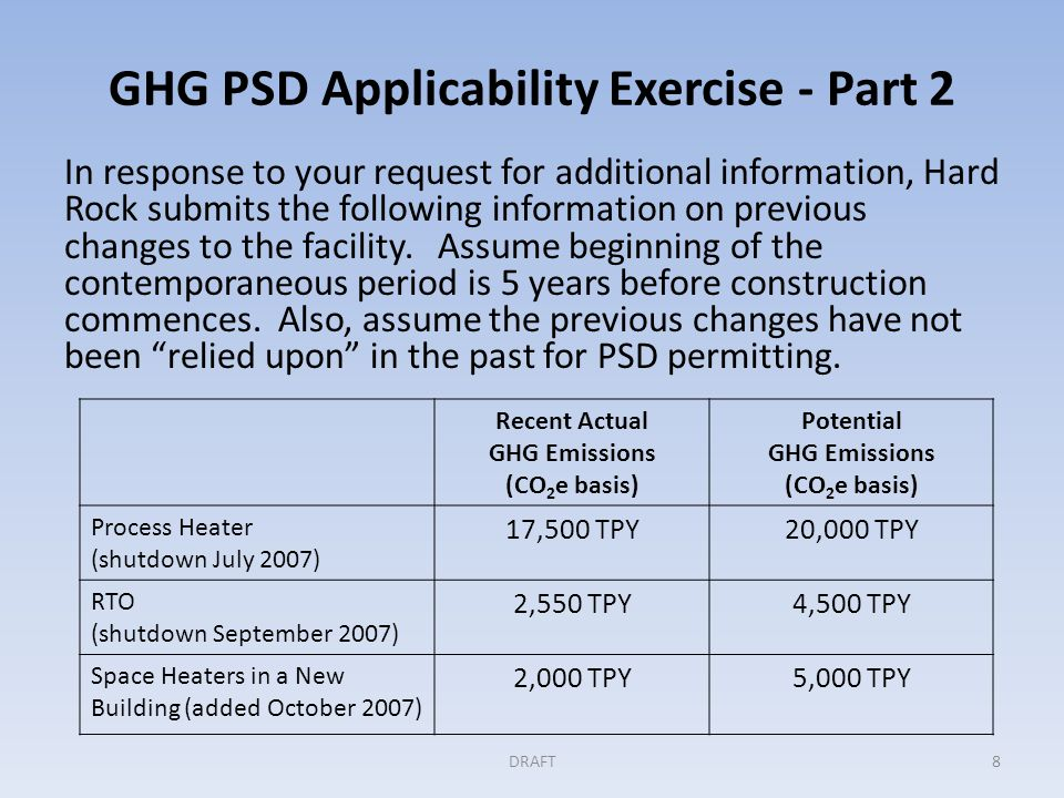 GHG PSD Applicability Exercise - Part 2 In response to your request for additional information, Hard Rock submits the following information on previous changes to the facility.