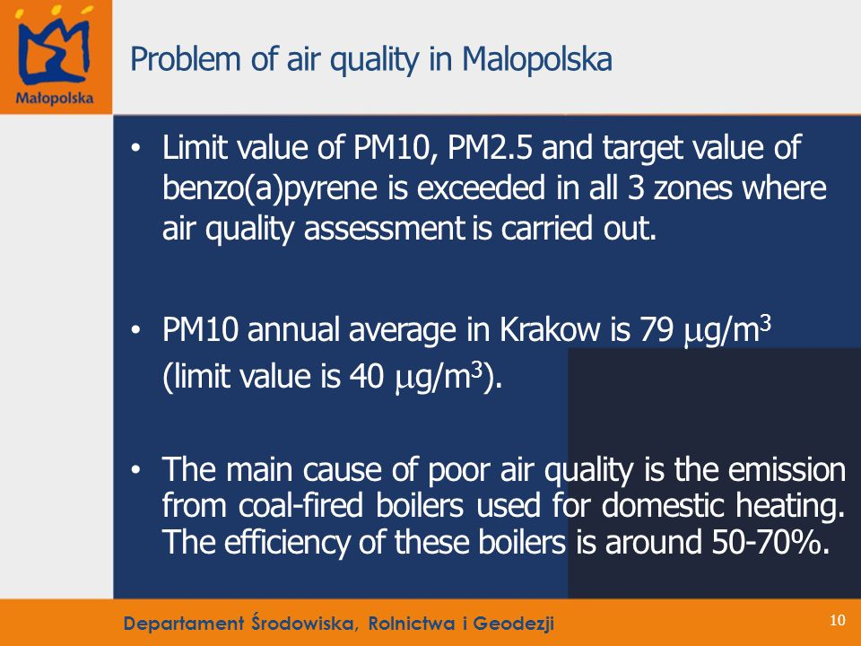 Problem of air quality in Malopolska Limit value of PM10, PM2.5 and target value of benzo(a)pyrene is exceeded in all 3 zones where air quality assessment is carried out.