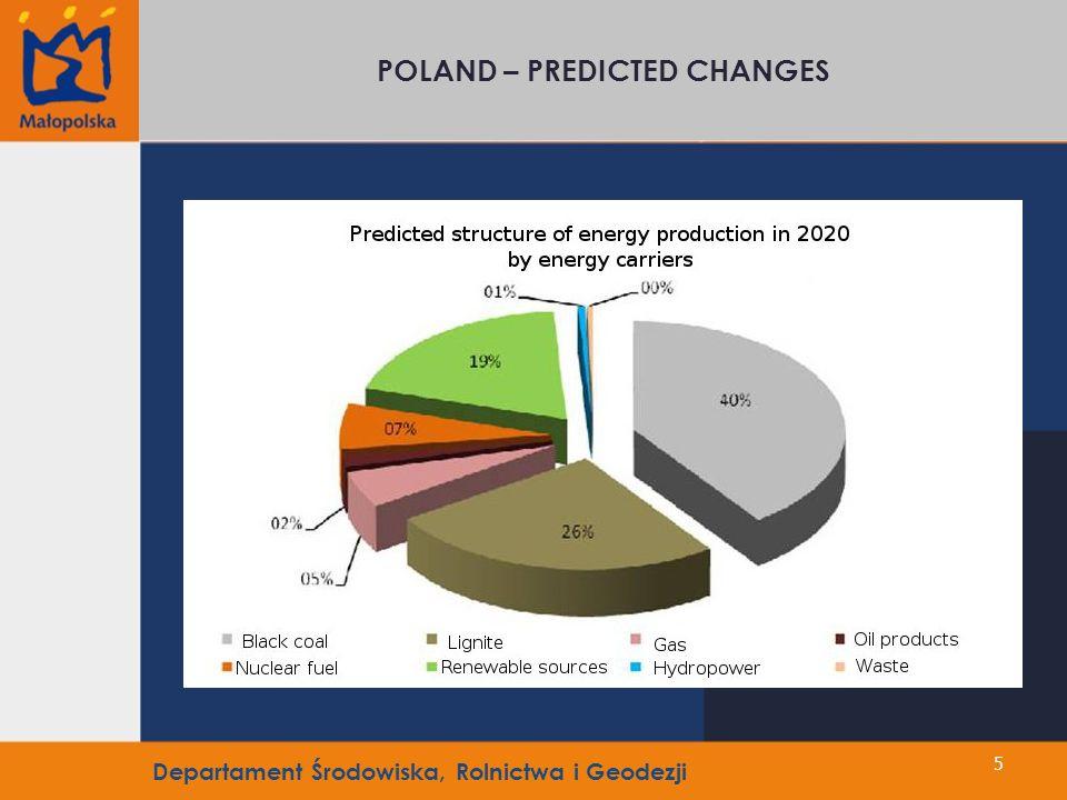 5 POLAND – PREDICTED CHANGES Departament Środowiska, Rolnictwa i Geodezji