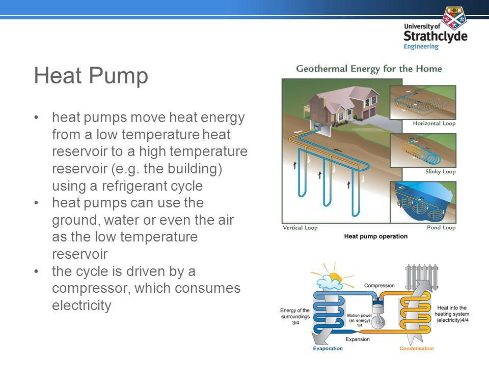 Heat Pump heat pumps move heat energy from a low temperature heat reservoir to a high temperature reservoir (e.g.