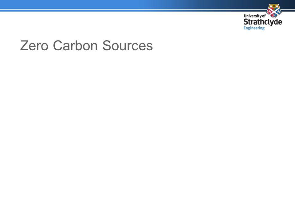 Zero Carbon Sources