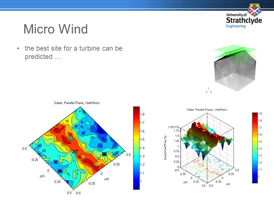 Micro Wind the best site for a turbine can be predicted …