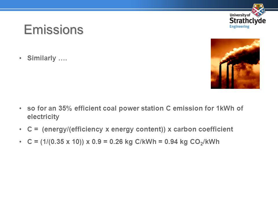 Emissions Similarly ….