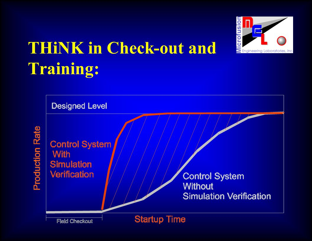 THiNK in Check-out and Training: