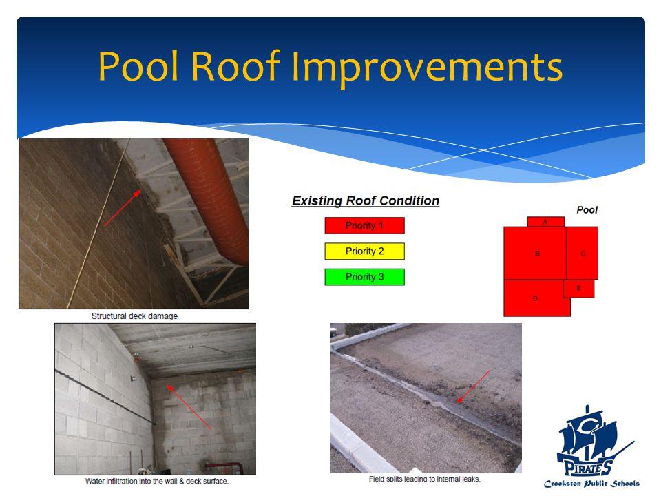 Pool Roof Improvements
