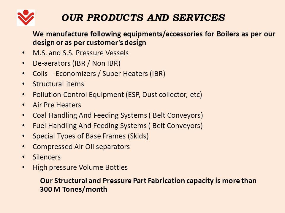OUR ESTEEMED CLIENTS Thermax (I) Ltd.– Pune, Maharashtra.