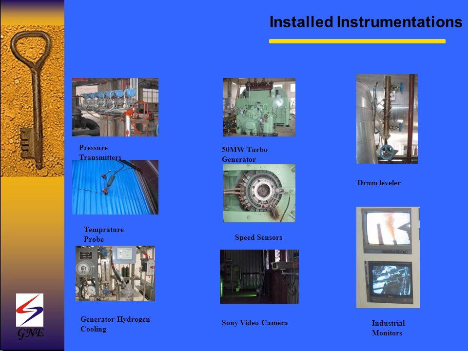 Drum leveler Pressure Transmitters Temprature Probe Generator Hydrogen Cooling 50MW Turbo Generator Industrial Monitors Speed Sensors Sony Video Camer