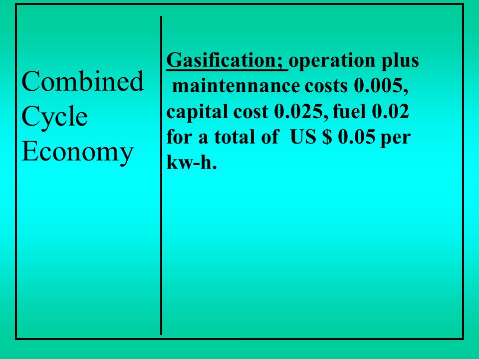 Combined Cycle Economy Gasification; operation plus maintennance costs 0.005, capital cost 0.025, fuel 0.02 for a total of US $ 0.05 per kw-h.