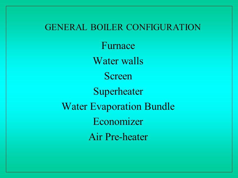 GENERAL BOILER CONFIGURATION Furnace Water walls Screen Superheater Water Evaporation Bundle Economizer Air Pre-heater