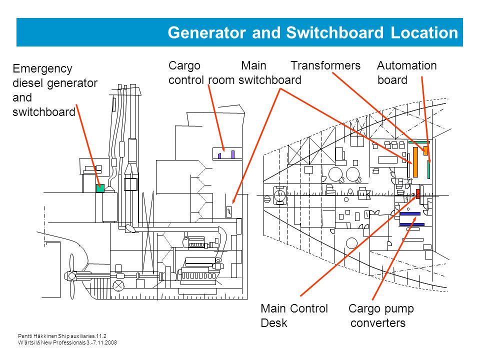 Pentti Häkkinen Ship auxiliaries.11.2 Wärtsilä New Professionals 3.-7.11.2008 Generator and Switchboard Location Cargo Main Transformers Automation co
