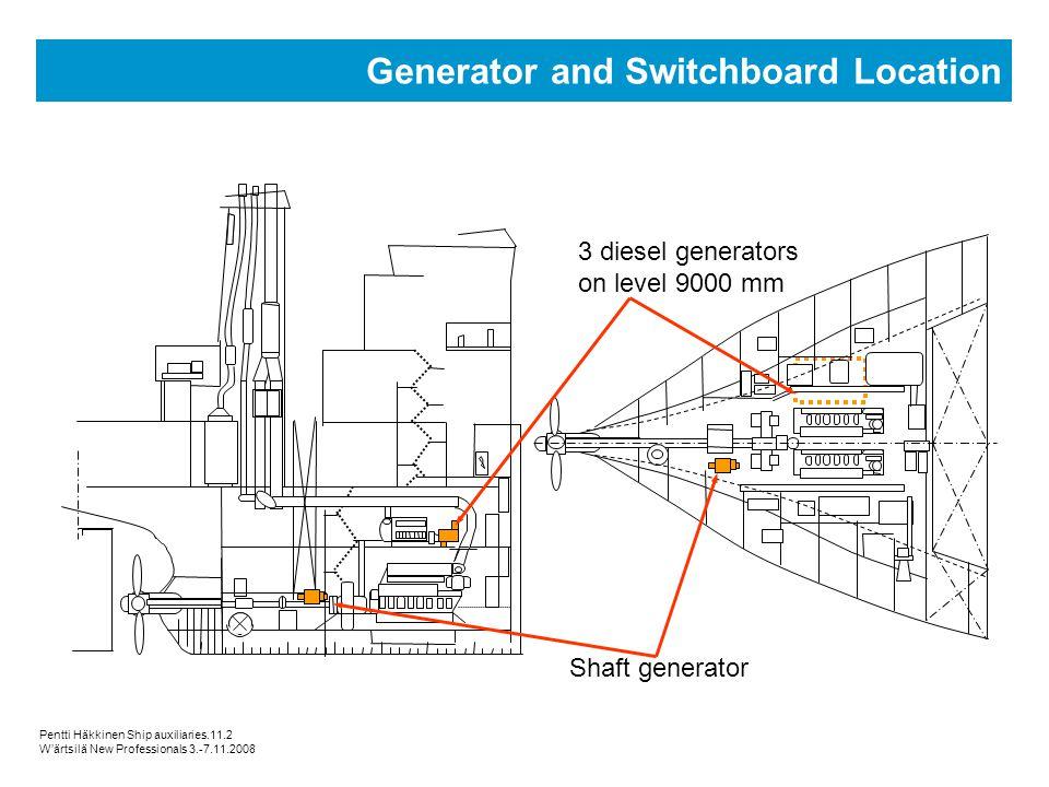 Pentti Häkkinen Ship auxiliaries.11.2 Wärtsilä New Professionals 3.-7.11.2008 Generator and Switchboard Location Shaft generator 3 diesel generators o