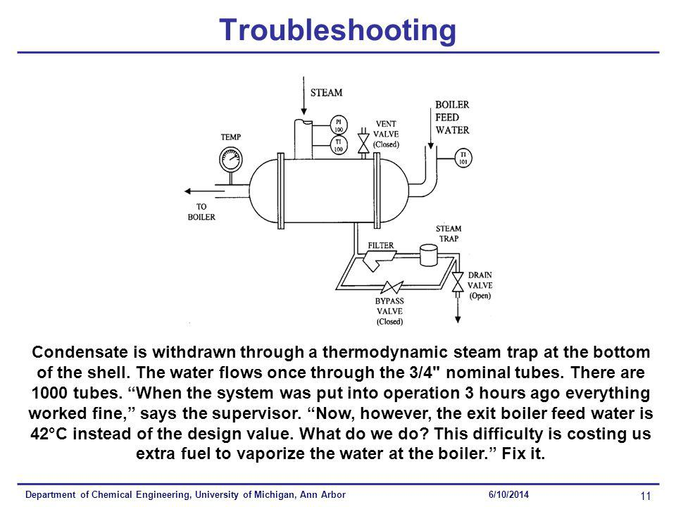 Department of Chemical Engineering, University of Michigan, Ann Arbor 11 6/10/2014 Troubleshooting Condensate is withdrawn through a thermodynamic steam trap at the bottom of the shell.