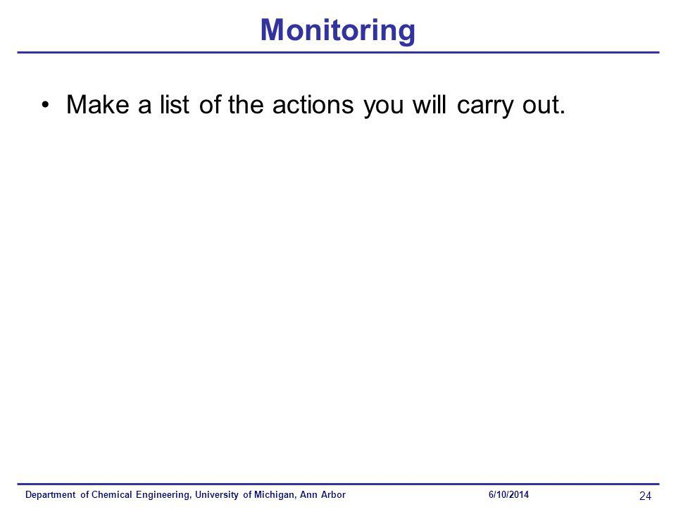 Monitoring Make a list of the actions you will carry out.