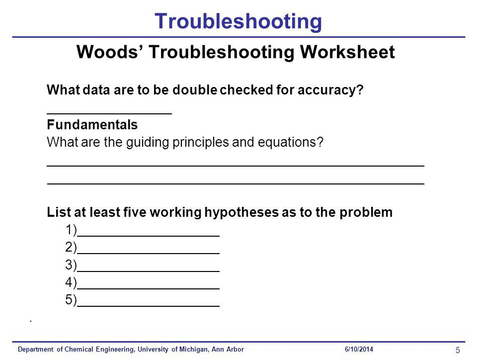 Department of Chemical Engineering, University of Michigan, Ann Arbor 5 6/10/2014 Troubleshooting Woods Troubleshooting Worksheet What data are to be double checked for accuracy.