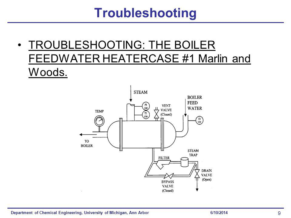 Department of Chemical Engineering, University of Michigan, Ann Arbor 9 6/10/2014 Troubleshooting TROUBLESHOOTING: THE BOILER FEEDWATER HEATERCASE #1 Marlin and Woods.