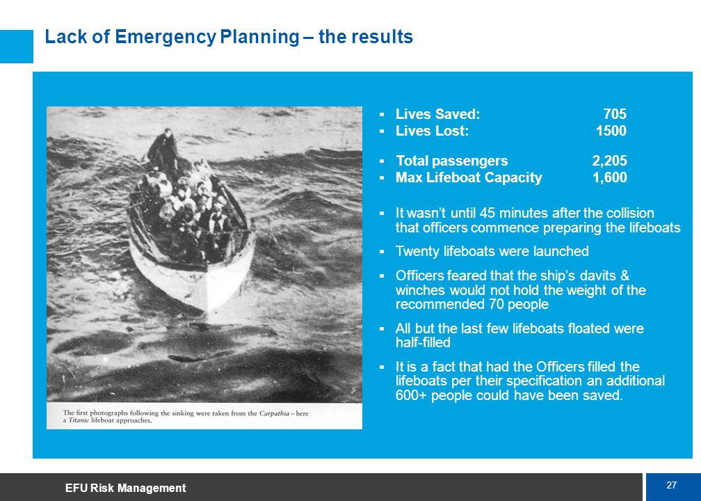 27 Marsh Lack of Emergency Planning – the results Lives Saved: 705 Lives Lost: 1500 Total passengers 2,205 Max Lifeboat Capacity 1,600 It wasnt until