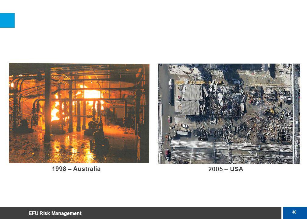 46 Marsh 1998 – Australia 2005 – USA EFU Risk Management