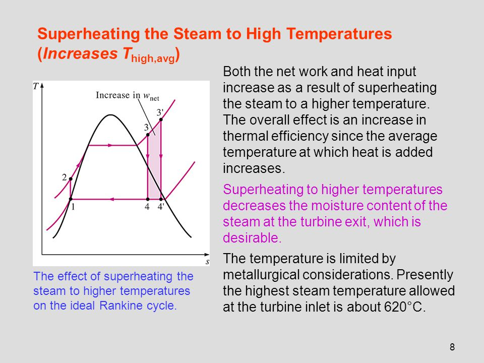 9 Increasing the Boiler Pressure (Increases T high,avg ) The effect of increasing the boiler pressure on the ideal Rankine cycle.