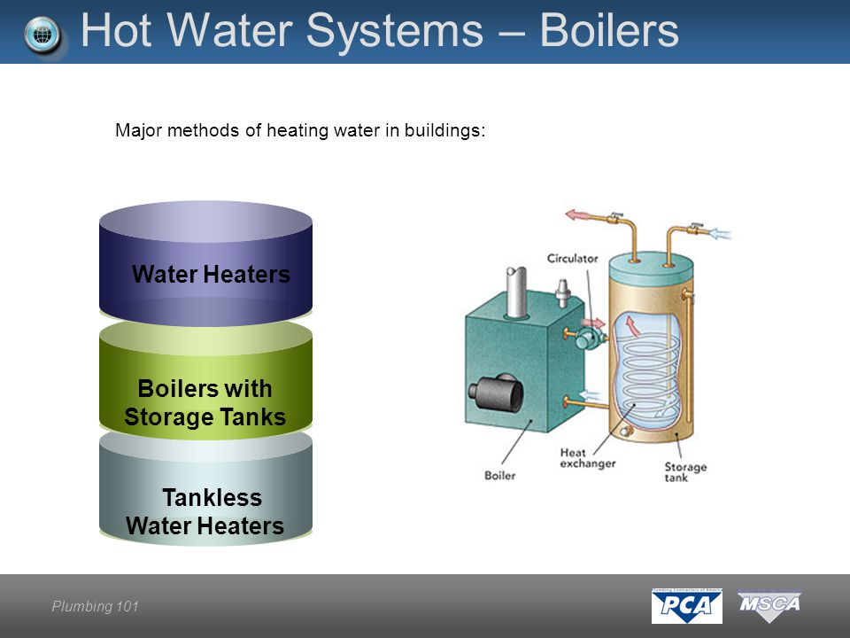 Plumbing 101 Hot Water Systems – Tankless Water Heaters Boilers with Storage Tanks Tankless Water Heaters Major methods of heating water in buildings: